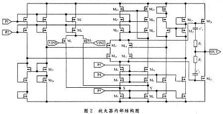 音频功率放大器的CMOS电路设计与仿真模拟