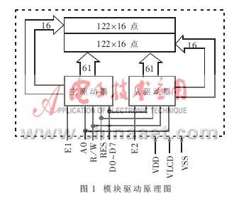四线点阵液晶驱动——74ls164实际液晶的四线控制