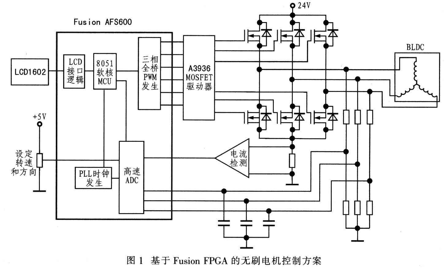 无刷电机驱动器采用a3935三相全桥器件配合6个大功率nmos管irf2807s