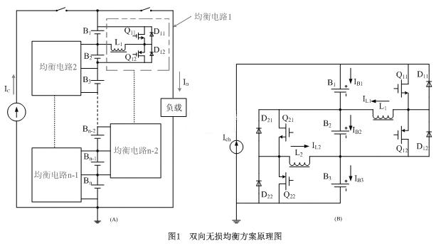 >> 无损均衡充放电,让电池组更加长寿    由于所有的均衡电路结构都是
