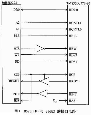 除了8位hpi数据总线以及控制信号线外,不需要附加其它的逻辑电路.