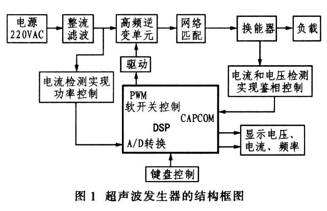 基于56f803型dsp的大功率超声波电源的设计与实现