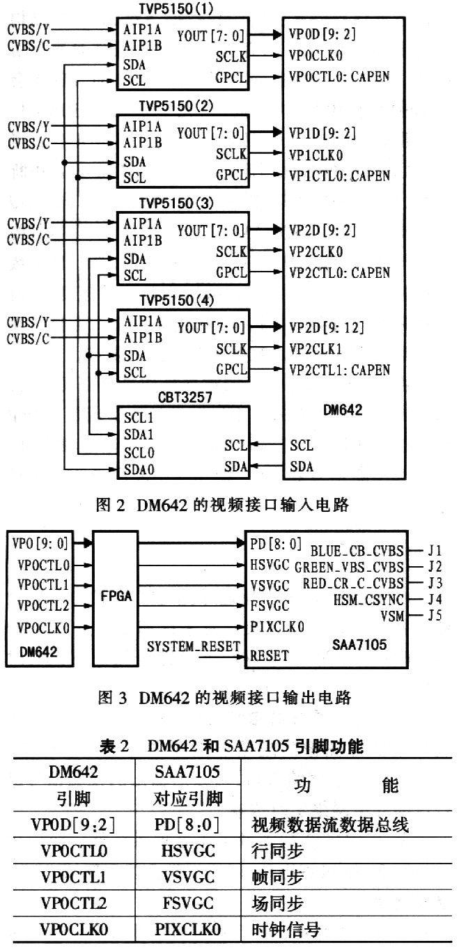 电脑内部 串口电路图