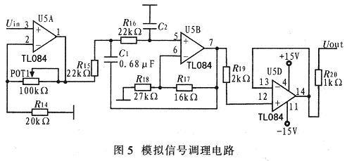 其中uin为井下仪器上传的模拟信号,uout为通过模拟信号调理电路后的