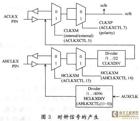 电路 电路图 电子 原理图 483_417