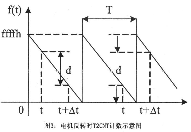 光耦输入端滤波电路