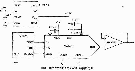 mcbsp与max541的接口电路   tms320vc5410与max541的接口电路如图3