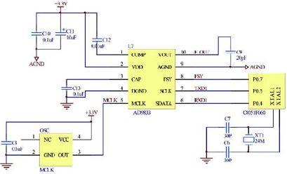 浅谈基于c8051f060单片机控制ad9833实现fsk调制