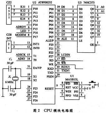 modem作为modem电源控制信号;led为系统指示灯控制信号.