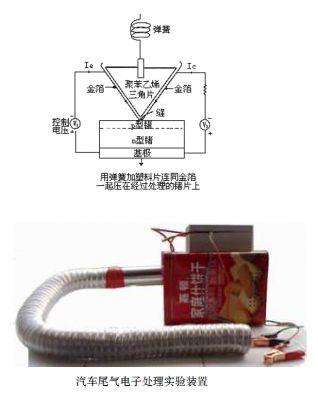 一种汽车尾气电子净化装置方案
