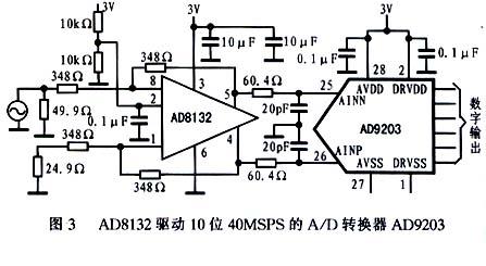 单级共射放大电路的幅频特性