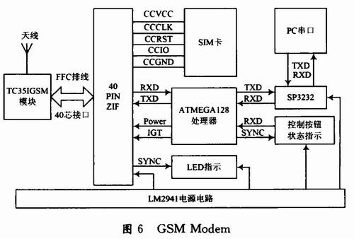 中国三规法律结构图