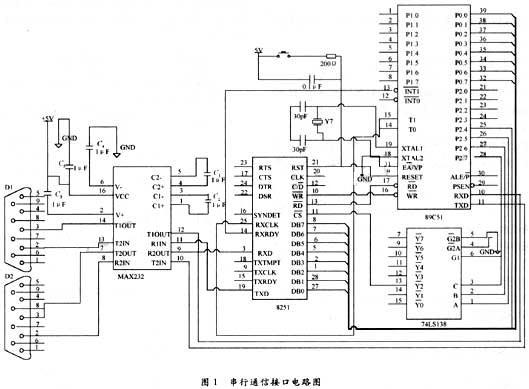 "Industries Association)电平。信号电平采用负逻辑,逻辑""1""=一12V,逻辑""0""=+12 V。这与单片机的TTL信号电平不兼容,所以RS232C与89C51单片机的串口RXD(串行接收口)和TXD(串行发送口)不能直接连接,需要跨接一个转换器在RS232C与TTL电路之间进行电平转换。输出RS 232C电平。MC1489是接收RS 232C电平,输出TTL电平,该电平转换接口的不便之处是需要12 V工作电压,并且功耗较大。不适用于低功耗的系统。   在系统中,红外测温仪与P"