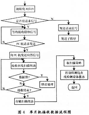电路 电路图 电子 设计 素材 原理图 300_387 竖版 竖屏