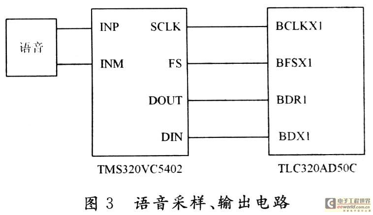 3 语音识别算法实现   3.1 语音信号的端点检测   语音的端点检测是语音识别中最基本的模块,在嵌入式语音识别系统中更是占有非常重要的地位:一方面端点检测的结果不准确,系统的识别性能就得不到保证;另一方面如果端点检测的结果过于放松,虽然语音部分被很好地包含在处理的信号中,但是增加过多的静音则会增加系统的运算量,同时对识别性能也有负面影响。另一个是比较高的门限,数值比较大,信号必须达到一定的强度,该门限才可能被超过。低门限被超过未必就是语音的开始,有可能是时间很短的噪声引起的。高门限被超过,则基本