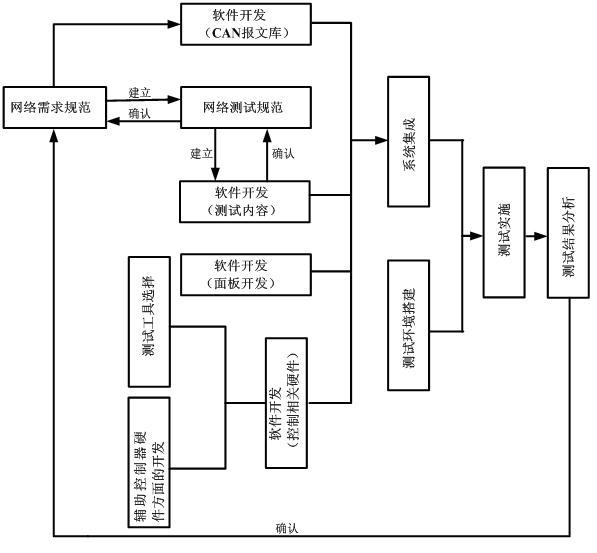 电路 电路图 电子 户型 户型图 平面图 设计 素材 原理图 597_553