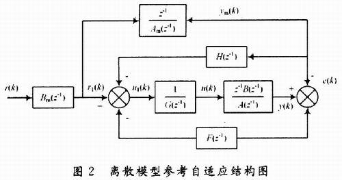 燃料及其利用结构图