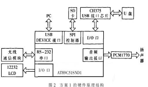 电路 电路图 电子 原理图 513_302