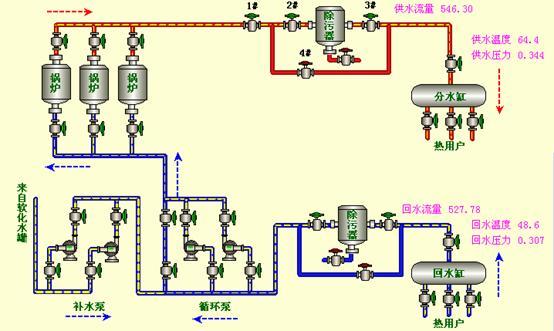 2t蒸汽锅炉控制电路图