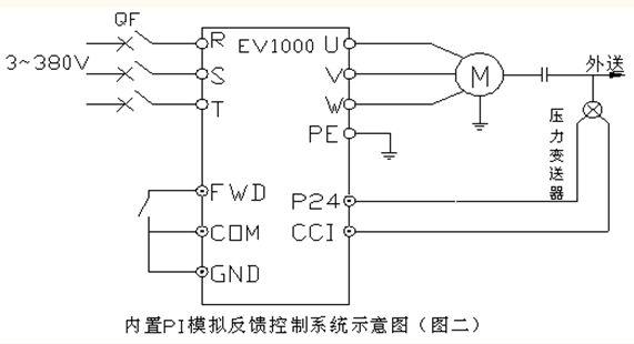 浅析在恒压供水中变频器与plc的应用