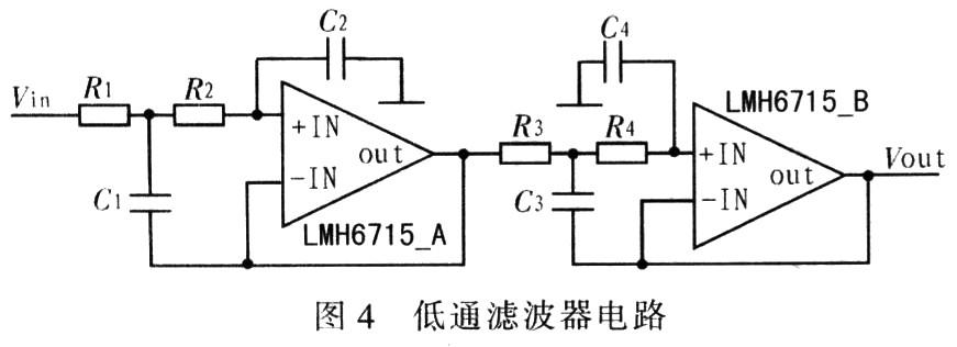浅析一种具有自动增益控制功能的信号调理电路