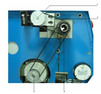 主轴电机实物图1.1.