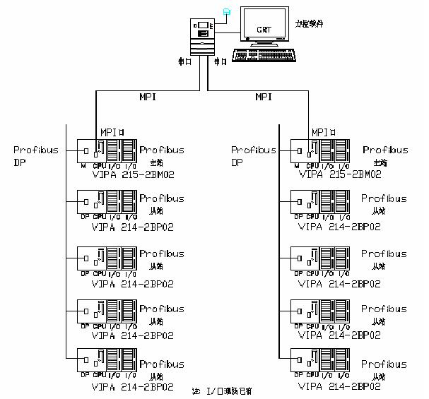2.3.北京高校实验室自控教学系统