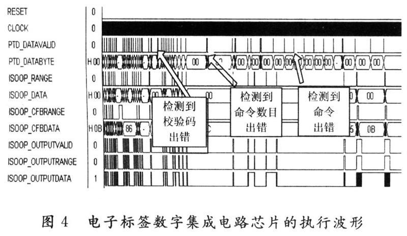 数字集成电路设计的应用