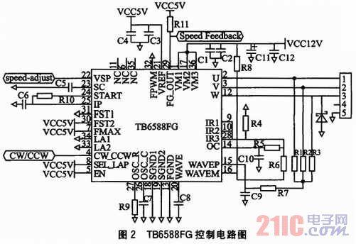 3 电机启动   电机的启动基于VSP的模拟输入电压。当此电压大于1 V时,电机开始启动,此时电机处于静止状态,电机的转子的位置不能确定。首先通过一个激励电压,使电机进入直流激活模式。当电机转动的时候,检测到电机线圈的反向电动势。然后驱动器进入强迫通信模式,强迫通信模式的时间被外部的电容来决定。如图3所示,a阶段是DC激活时间,DC激活时间的调整公式为TFIX=0.