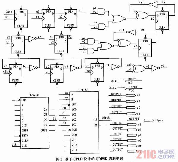 基于cpld的qdpsk调制解调电路设计与实现