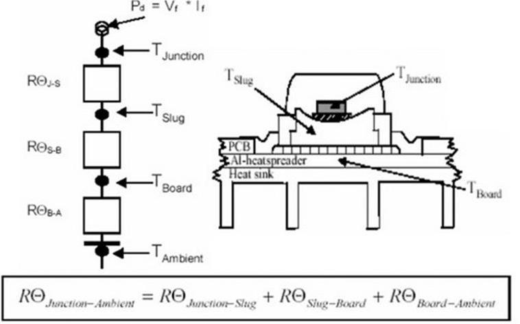 市电驱动输出电压36v左右最合适;   离线式照明大部分是12v和24v电压.