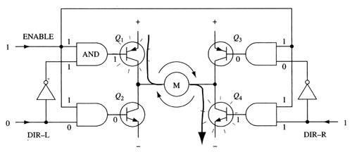 简述h桥式电机驱动电路工作原理
