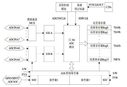 图4 陷波器电路