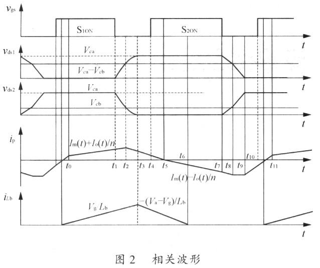 一种单级不对称半桥变换器的设计和实现
