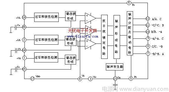 tc787在六相可控整流电路中的应用
