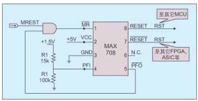 电源技术 分析多电源电路的可靠性设计     从图1,图2可以分析到,fpga