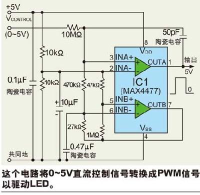 采用0~5v控制信号产生500hz pwm信号,非线性度为2%,占空比可调范围为0