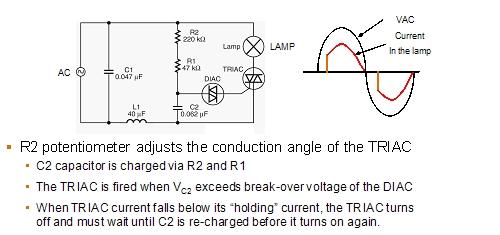 图2:前沿可控硅调光器.(电子系统设计)