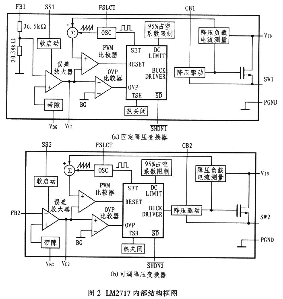 Converter)作为一种新型的交-交变频电源,其电路拓扑形式被提出,但直到1979年意大利学者M.Venturini和A.Alesina提出了矩阵式变换器存在理论及控制策略后,其特点才为人们所关注和研究。普遍使用的是半控功率器件晶闸管。采用这种器件组成矩阵式变换器,控制难度是很高的。矩阵式变换器的硬件特点是要求大容量、高开关频率、具有双向阻断能力和自关断能力的功率器件,同时由于控制方案的复杂性,要求具有快速处理能力的微处理器作为控制单元,而这些是早期的半导体工艺和技术水平所难以达到的。所以这一期间矩阵