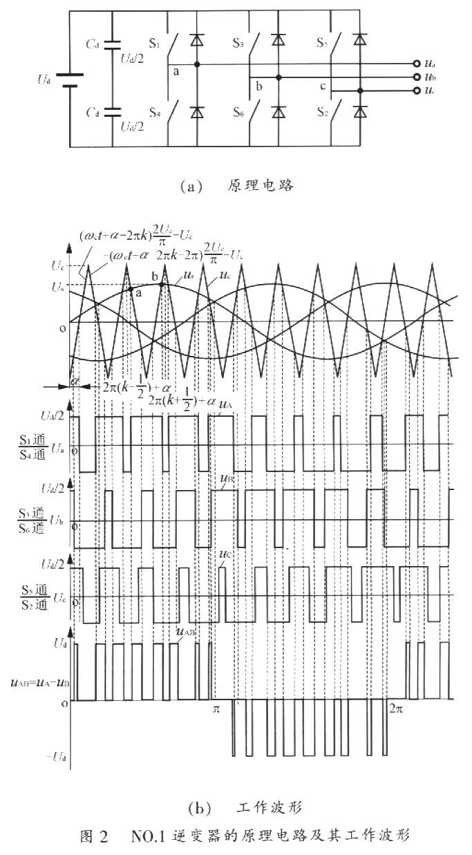 一种新型变压器耦合串联中压大功率变频器