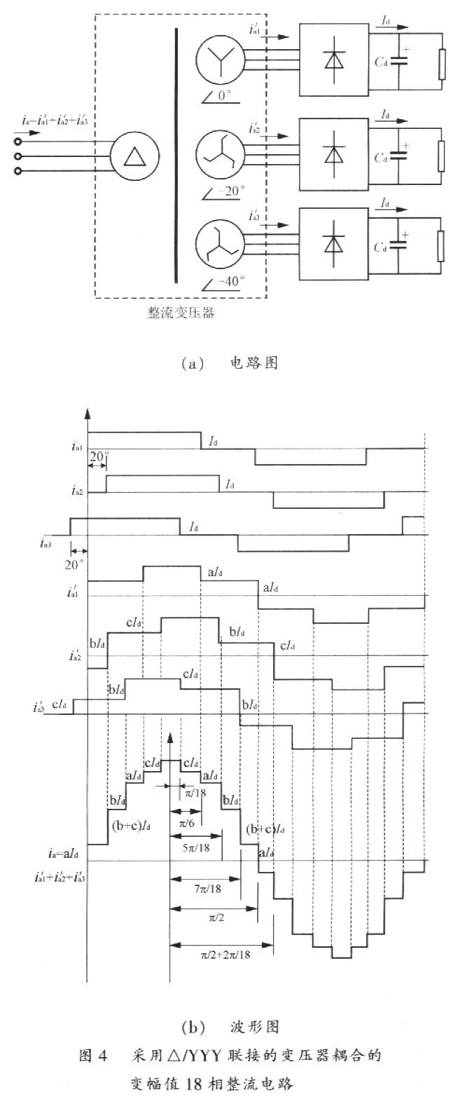 分析新型变压器耦合串联中压大功率变频器的应用
