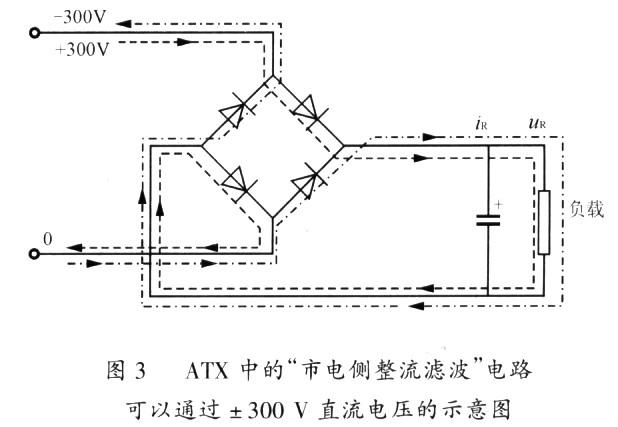 """3 无逆变器UPS的两种工作模式   无逆变器UPS的工作模式有两种:一种是后备式工作模式,另一种是在线式工作模式。   3.1 后备式工作模式   单相无逆变器UPS向计算机供电的原理电路如图4所示。当工作在后备模式时,在市电中断或在恢复过程中,作为后备式UPS负载中的ATX开关电源,其""""市电侧整流滤波电路""""的输出电压uh及电流iR的波形如图6所示。图6中t1之前由市电供电;t1时刻市电断电;t1~t2期间ATX开关电源内部的储能电容放电以维护计算机的工作;t2时刻由UPS中的蓄电池供电;t3"""