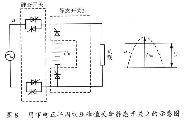 4 无逆变器UPS的并联运行   直流电压的并联,或在同一个市电电源下的交流并联,是比较容易的。两台单相无逆变器UPS的并联工作的原理电路如图9所示。假定它们工作在在线模式,静态开关1(旁路)处于关断状态。当两组蓄电池的电压UB1和UB2相同时,即UB1-UB2时,两台UPS并联后它们将共同平均分配同一个负载。如果两组蓄电池被充的电压不相同时,例如UB2   如果市电电源中断,则这些并联的UPS不论其蓄电池容量大小,充电的程度如何,仍然可以自动地同步到放电终了的状态。   无逆变器UPS能够具有如此