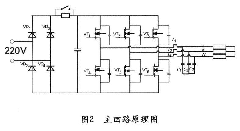 三相交流电经过三相滤波电路后得到标准的三相正弦波电源,主回路原理图片