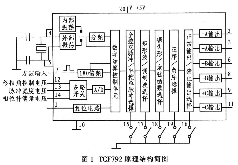 v,其输入输出端口兼容于ttl电平,因此能简单方便地与其他数字电路连接