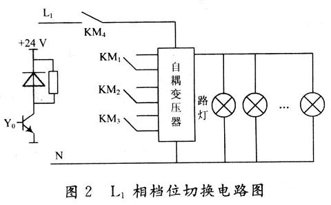 km4接在母线上还能关闭路灯