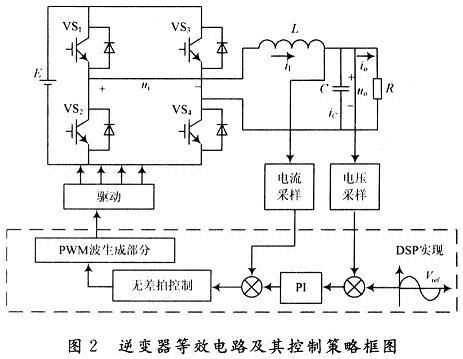与�yil�`f��,H9.'9c%ZJ^ T���¢�_取x(t)=[uo(t)il(t)]t为状态变量,平均电压ui(£)和负载电流为系统