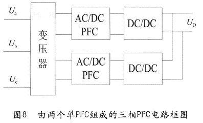 利用单相功率因数校正实现三相pfc的实现    图6是将3个单相pfc变换器