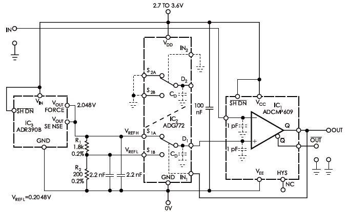 模拟开关改变了比较器的基准电压