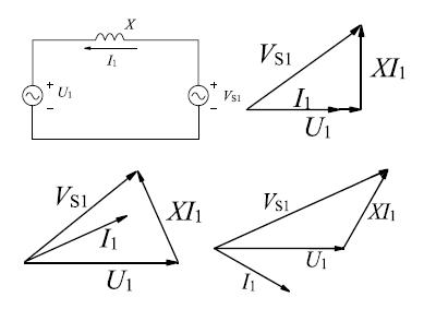 并网逆变器每相等效电路,单位功率因数以及超前和滞后功率因数的